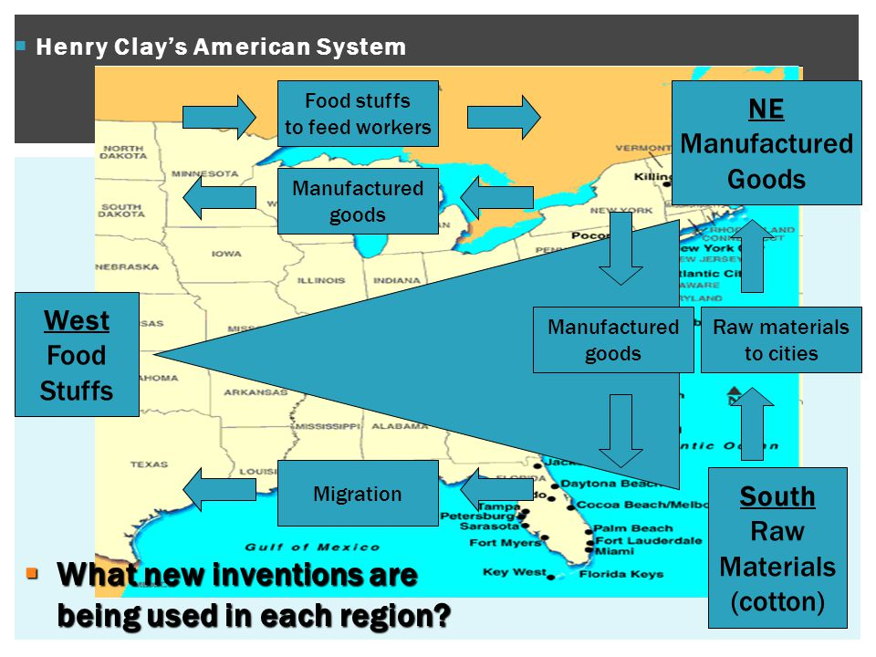 Henry Clay's American System West Food Stuffs South Raw Materials (cotton) NE Manufactured Goods Raw materials to cities Manufactured goods Food stuffs to feed workers Migration  What new inventions are being used in each region?