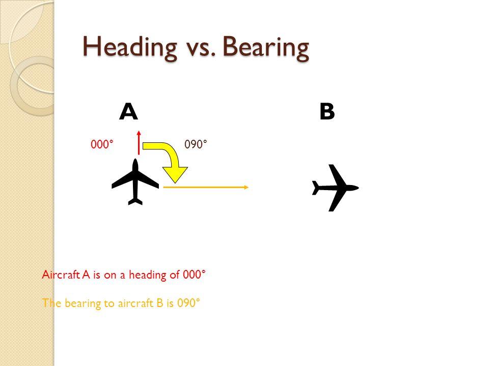 Heading vs.