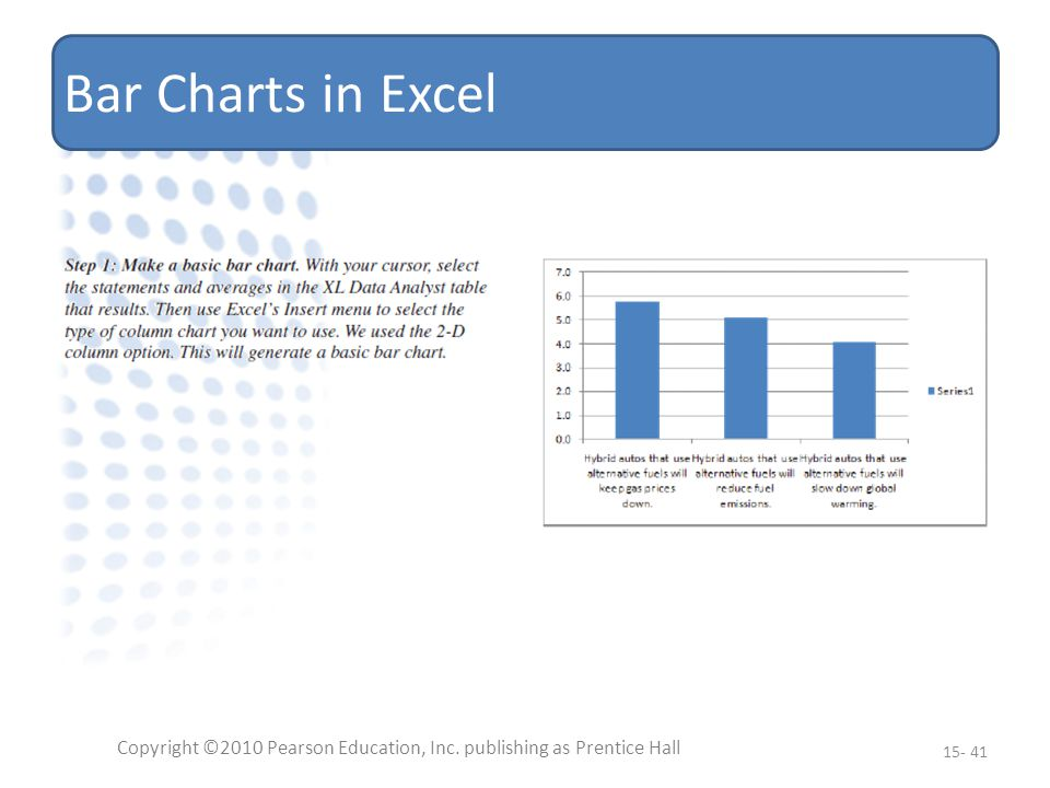 Bar Charts in Excel Copyright ©2010 Pearson Education, Inc. publishing as Prentice Hall 15- 41