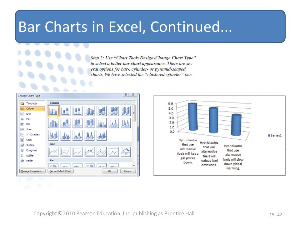 Bar Charts in Excel, Continued... Copyright ©2010 Pearson Education, Inc.