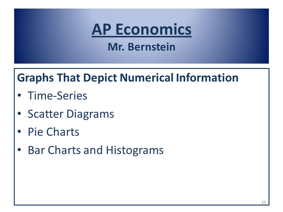 AP Economics Mr. Bernstein Graphs That Depict Numerical Information Time-Series Scatter Diagrams Pie Charts Bar Charts and Histograms 10