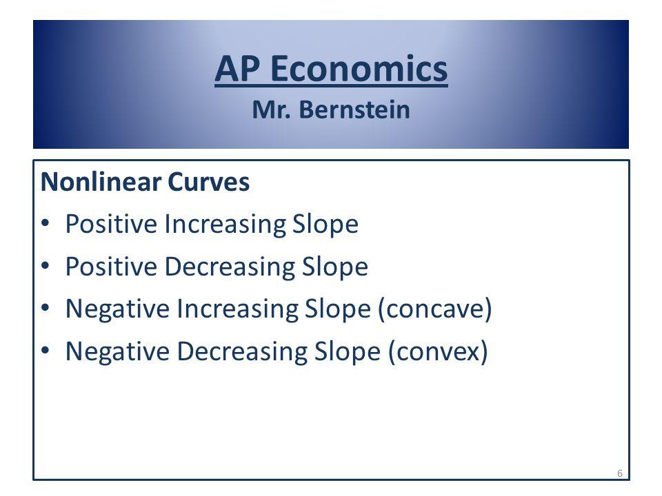 AP Economics Mr. Bernstein Nonlinear Curves Positive Increasing Slope Positive Decreasing Slope Negative Increasing Slope (concave) Negative Decreasin