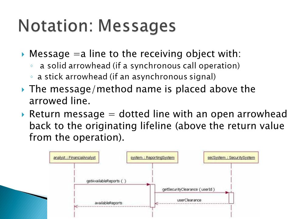  Message =a line to the receiving object with: ◦ a solid arrowhead (if a synchronous call operation) ◦ a stick arrowhead (if an asynchronous signal)  The message/method name is placed above the arrowed line.