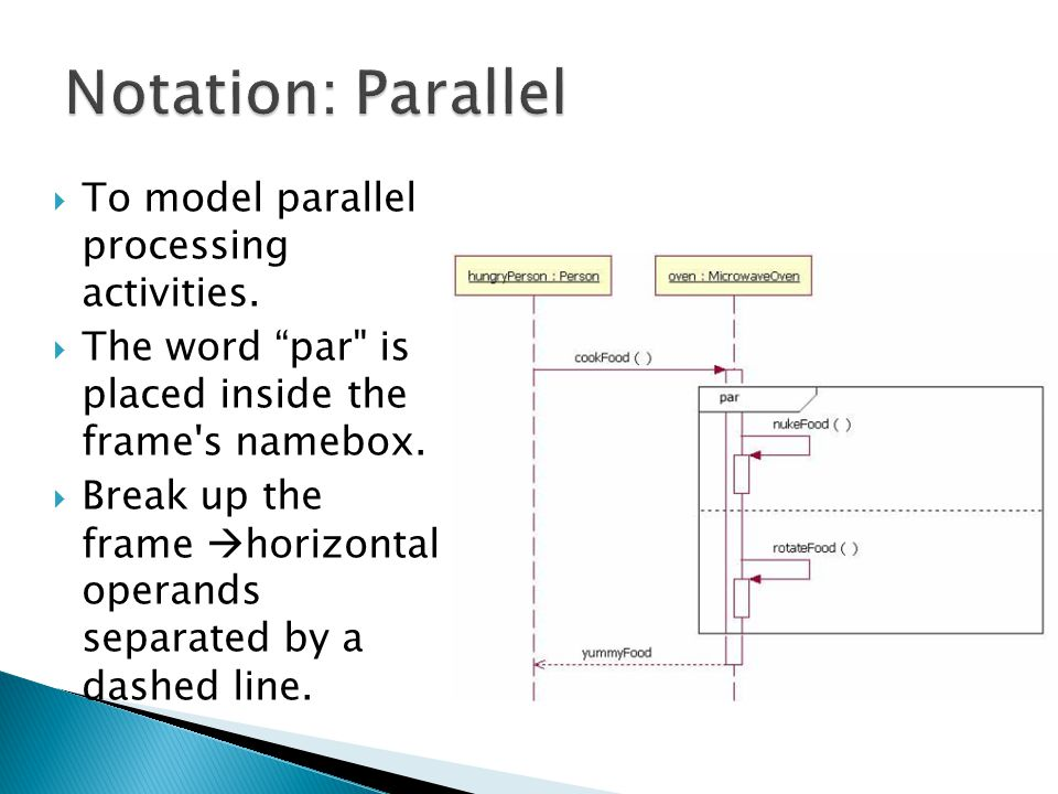  To model parallel processing activities.  The word par is placed inside the frame s namebox.