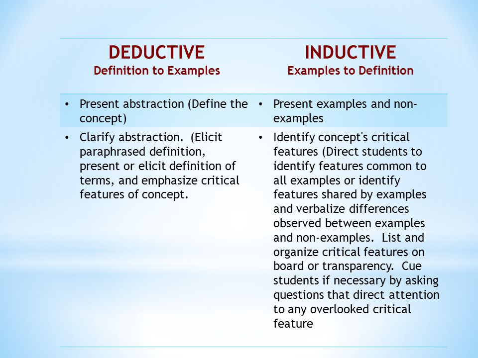 DEDUCTIVE Definition to Examples INDUCTIVE Examples to Definition Present abstraction (Define the concept) Present examples and non- examples Clarify abstraction.