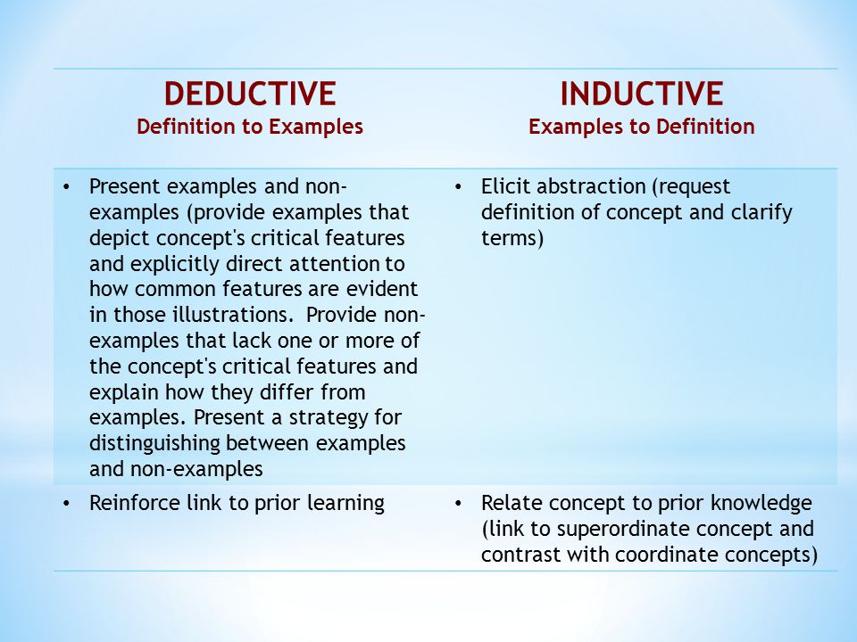 DEDUCTIVE Definition to Examples INDUCTIVE Examples to Definition Present examples and non- examples (provide examples that depict concept s critical features and explicitly direct attention to how common features are evident in those illustrations.