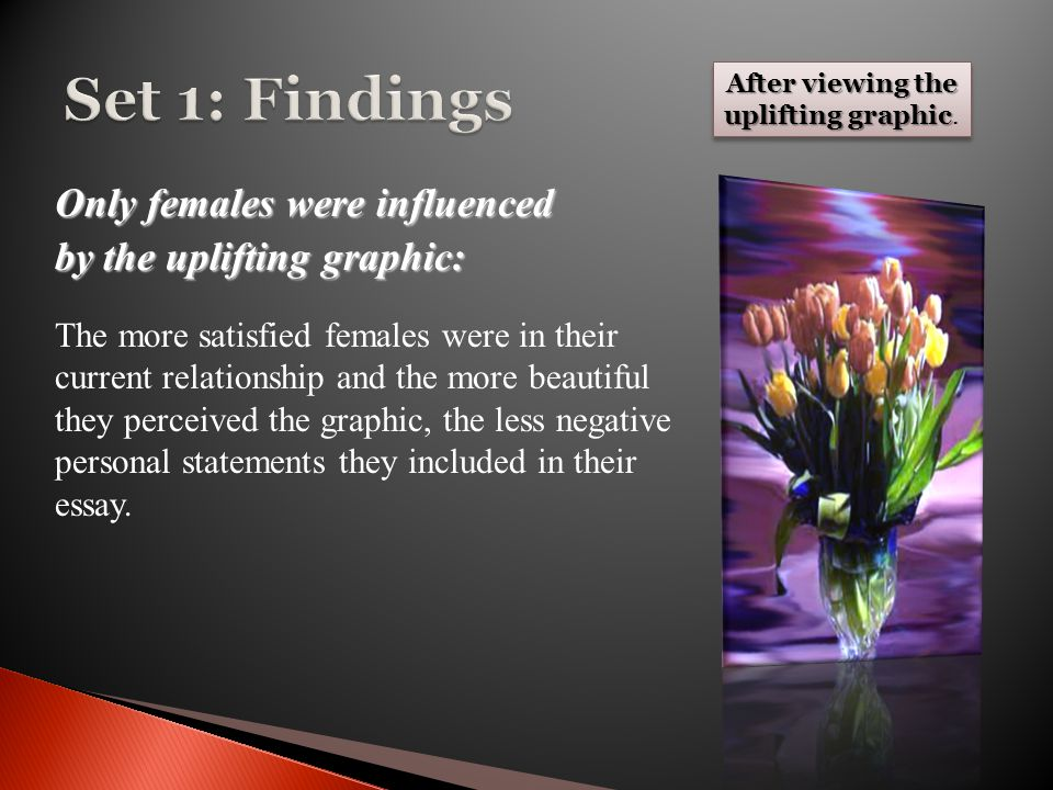 Only females were influenced by the uplifting graphic: The more satisfied females were in their current relationship and the more beautiful they perce