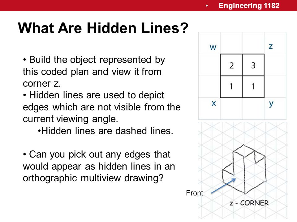 Engineering 1182 What Are Hidden Lines? Build the object represented by this coded plan and view it from corner z. Hidden lines are used to depict edg