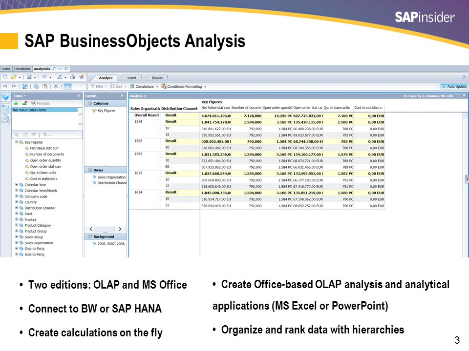 4 Allows for multi-dimensional ad-hoc analysis of OLAP sources in Excel Ability to interact with data Enables Excel workbook-based application design Creation of BI presentations in PowerPoint OLAP version is accessed through BI Launchpad in a web browser SAP BusinessObjects Analysis