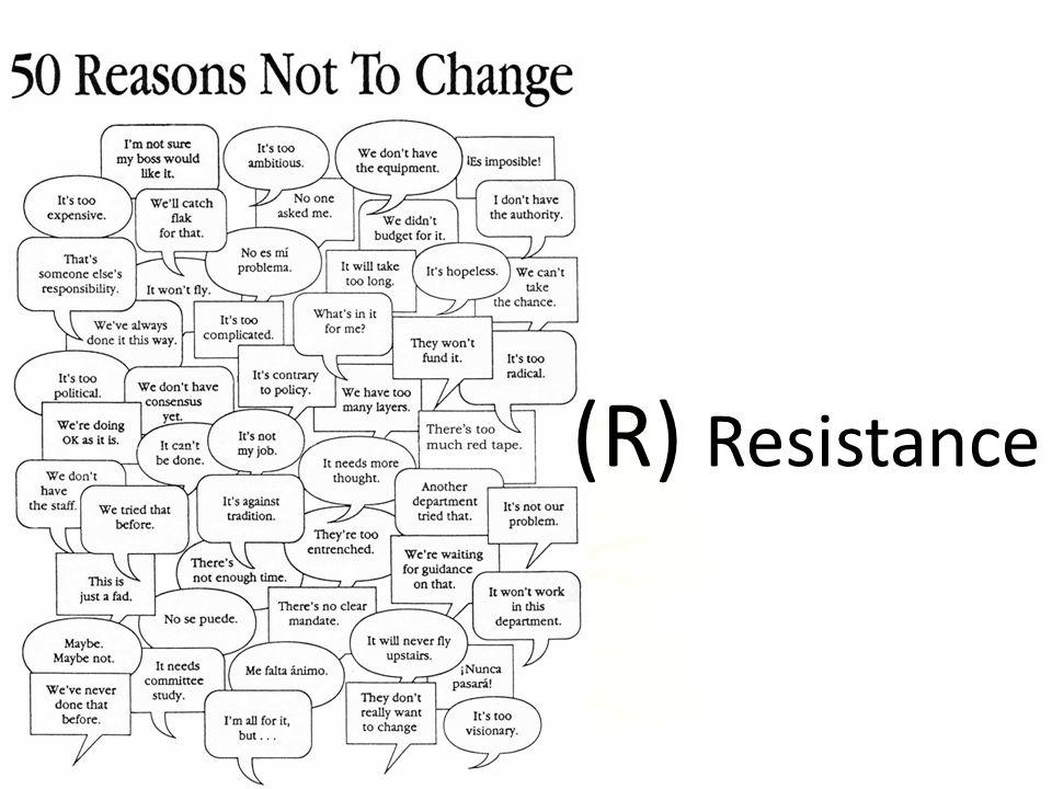 (R) Resistance