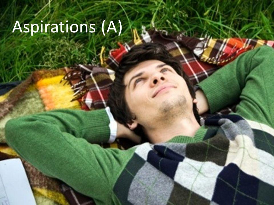 Aspirations (A)