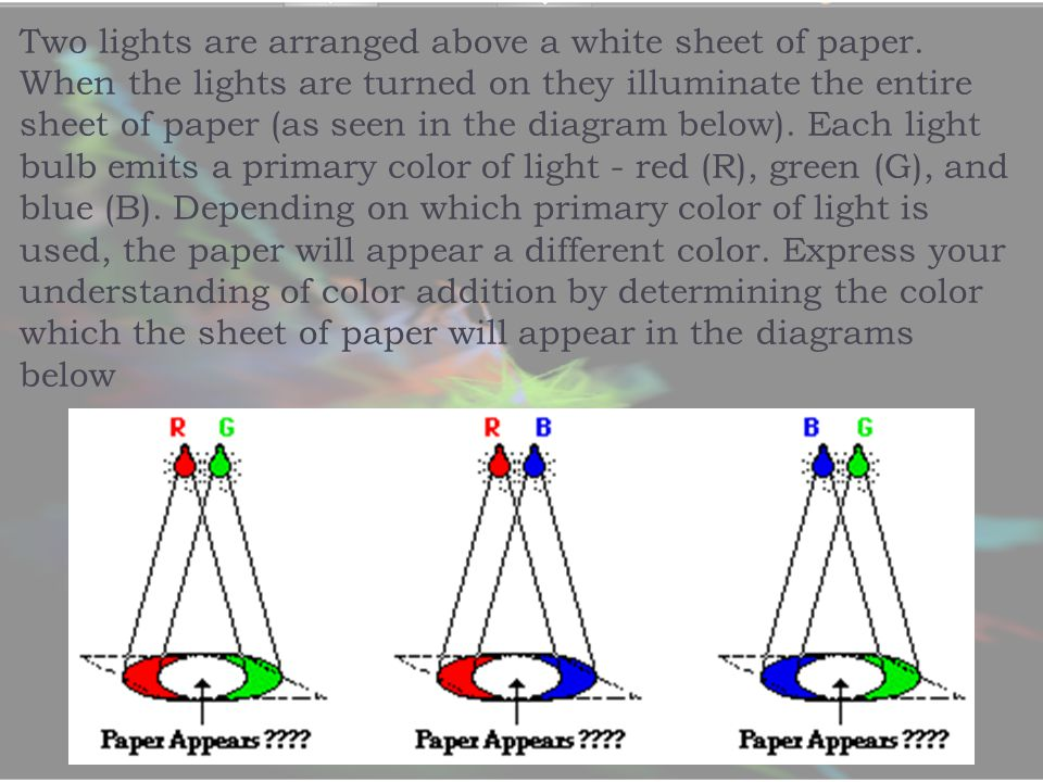 Refraction and the Ray Model of Light  The transmitted wave undergoes refraction (or bending)  Refraction occurs only at a boundary.