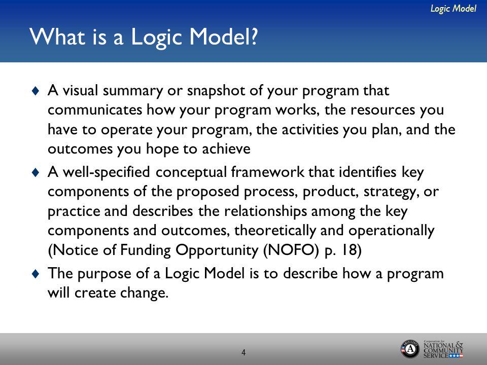 What is a Logic Model.