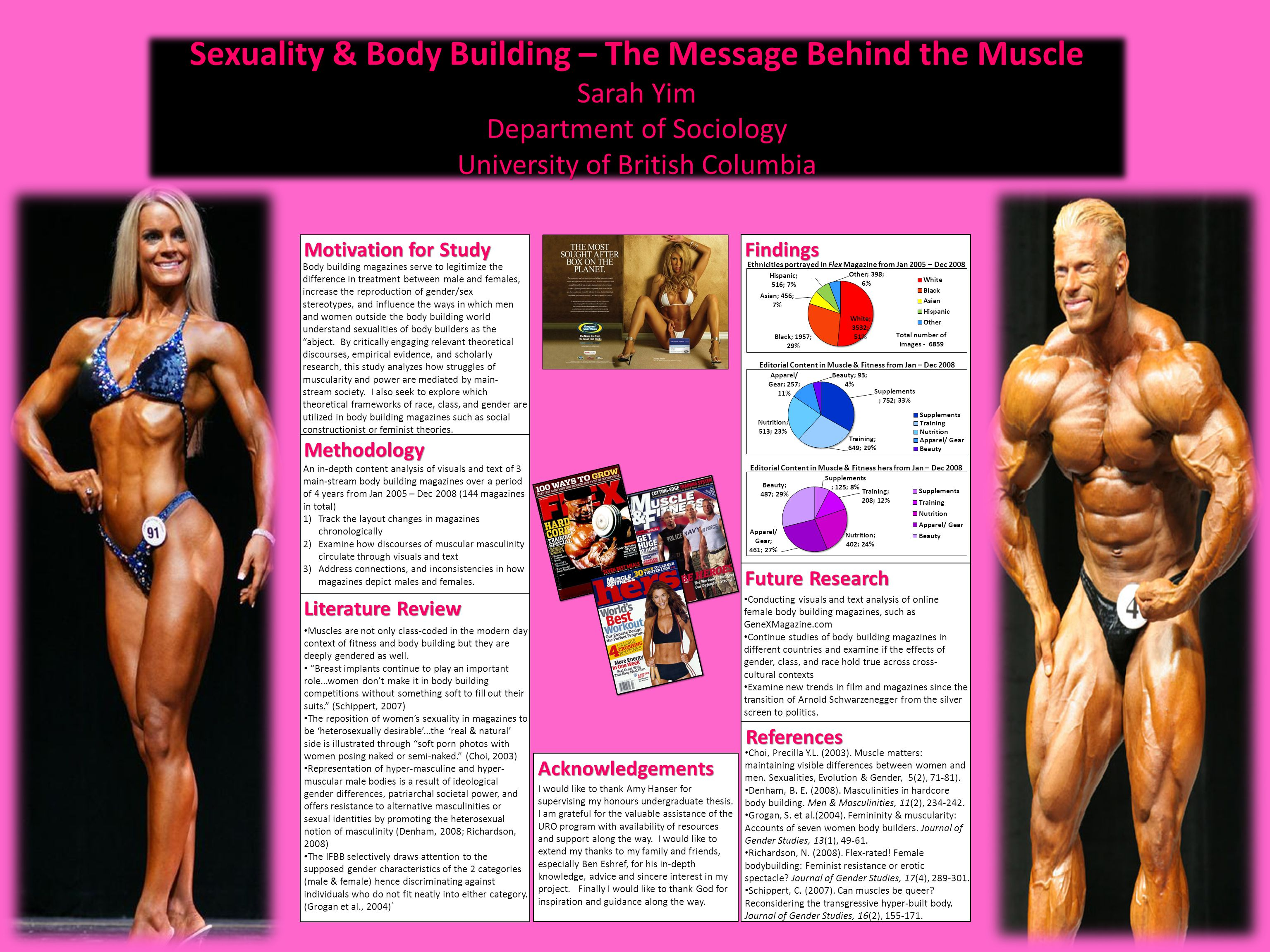 Sexuality & Body Building – The Message Behind the Muscle Sarah Yim Department of Sociology University of British Columbia Motivation for Study Method