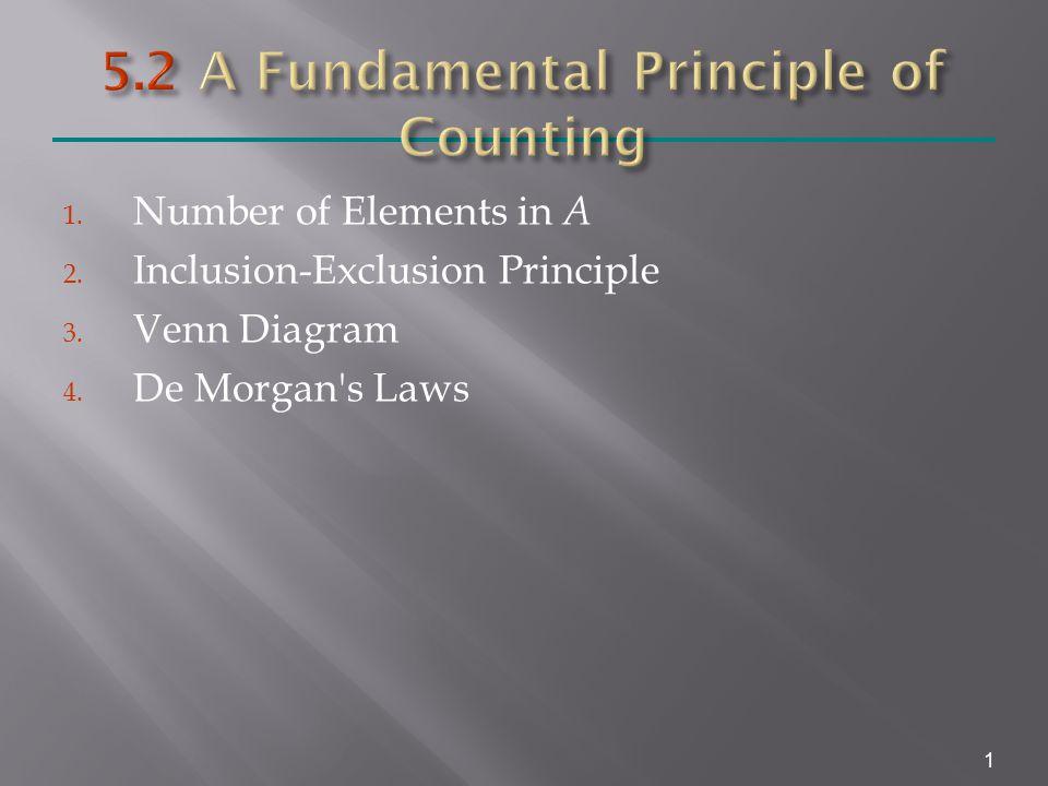 1. Number of Elements in A 2. Inclusion-Exclusion Principle 3. Venn Diagram 4. De Morgan s Laws 1