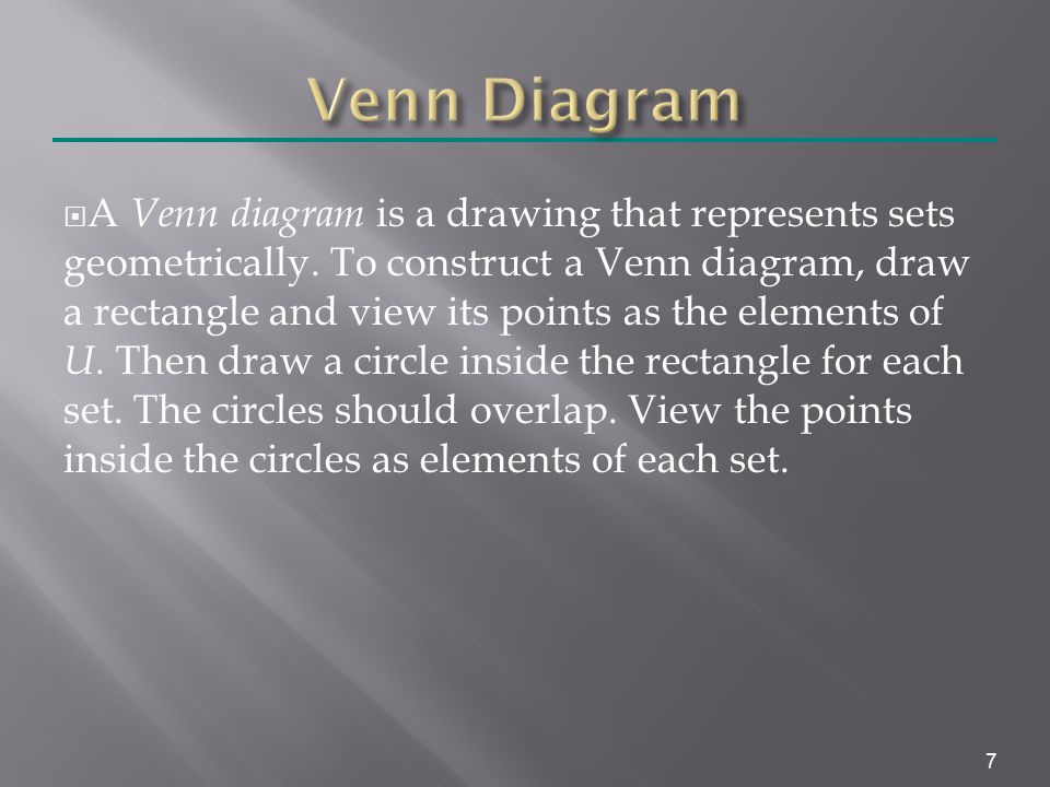  Draw a Venn diagram with three sets, R, S and T.