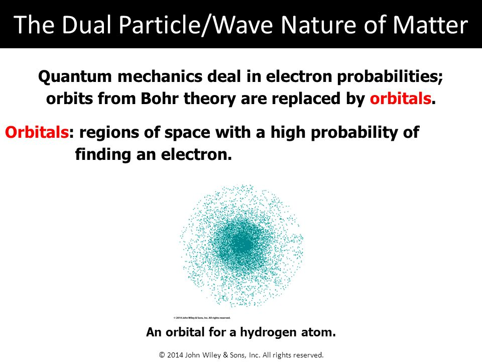 Quantum mechanics deal in electron probabilities; orbits from Bohr theory are replaced by orbitals.