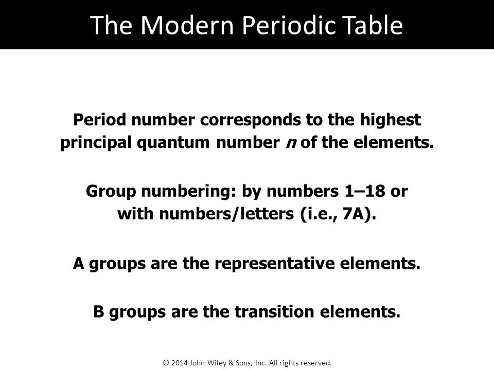 Period number corresponds to the highest principal quantum number n of the elements.
