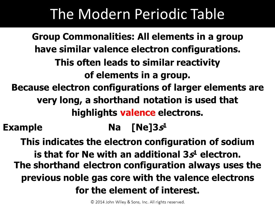 Group Commonalities: All elements in a group have similar valence electron configurations.