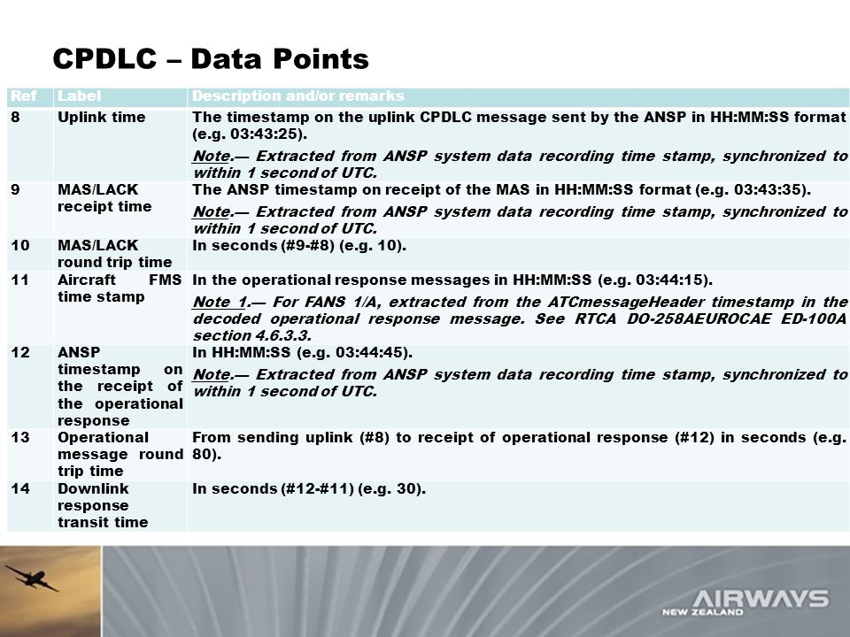 CPDLC – Data Points RefLabelDescription and/or remarks 8Uplink timeThe timestamp on the uplink CPDLC message sent by the ANSP in HH:MM:SS format (e.g.