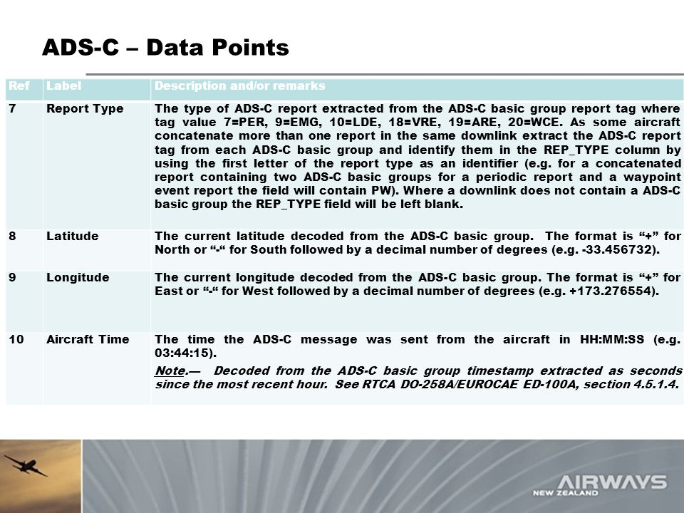 ADS-C – Data Points RefLabelDescription and/or remarks 7Report TypeThe type of ADS ‑ C report extracted from the ADS ‑ C basic group report tag where