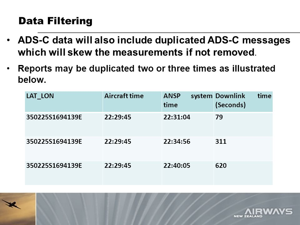 Data Filtering ADS-C data will also include duplicated ADS-C messages which will skew the measurements if not removed. Reports may be duplicated two o