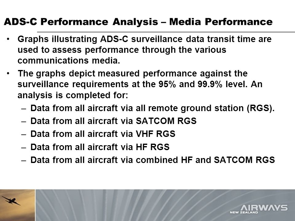 ADS-C Performance Analysis – Media Performance Graphs illustrating ADS-C surveillance data transit time are used to assess performance through the var