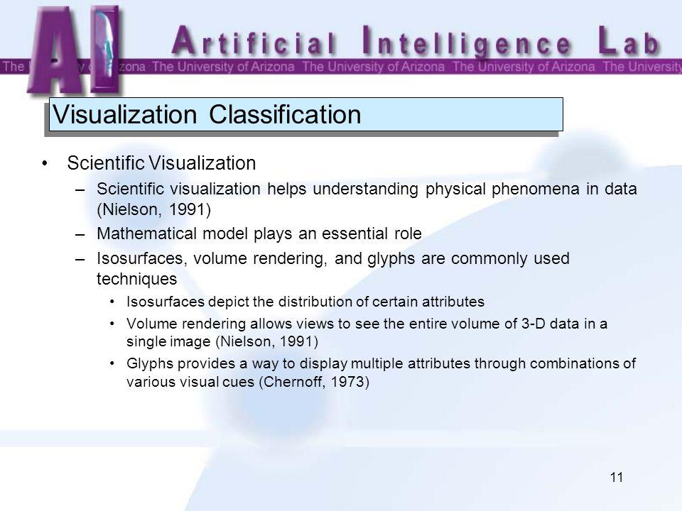 11 Visualization Classification Scientific Visualization –Scientific visualization helps understanding physical phenomena in data (Nielson, 1991) –Mat
