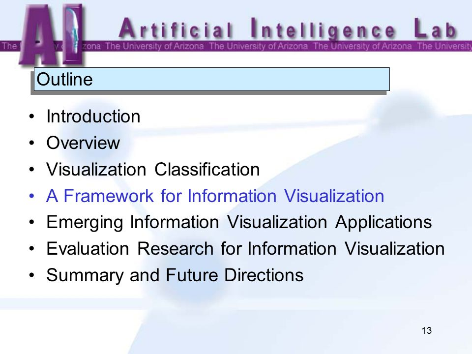 13 Outline Introduction Overview Visualization Classification A Framework for Information Visualization Emerging Information Visualization Applications Evaluation Research for Information Visualization Summary and Future Directions