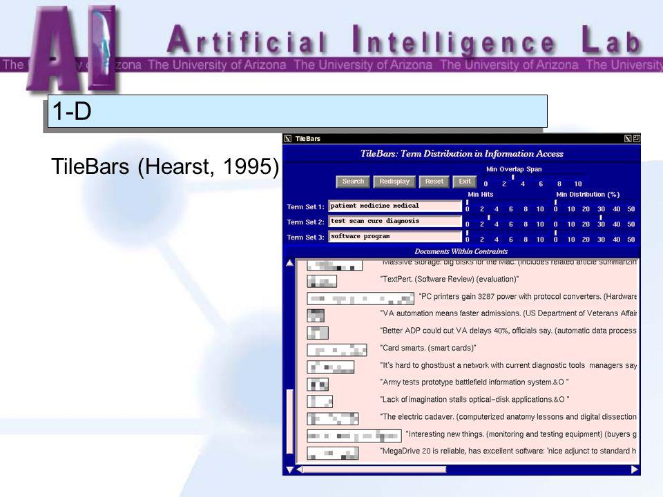 17 1-D TileBars (Hearst, 1995)