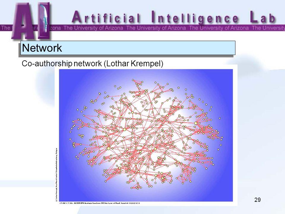 29 Network Co-authorship network (Lothar Krempel)