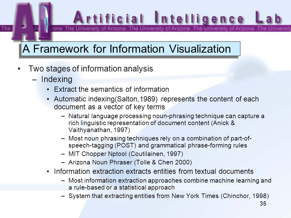 35 A Framework for Information Visualization Two stages of information analysis –Indexing Extract the semantics of information Automatic indexing(Salt