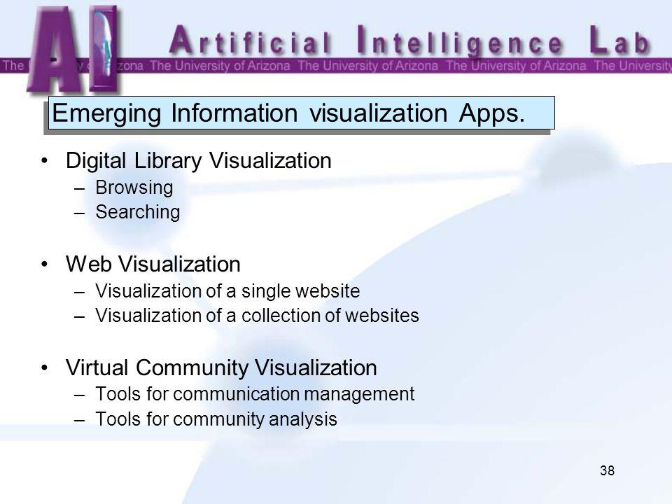 38 Emerging Information visualization Apps.