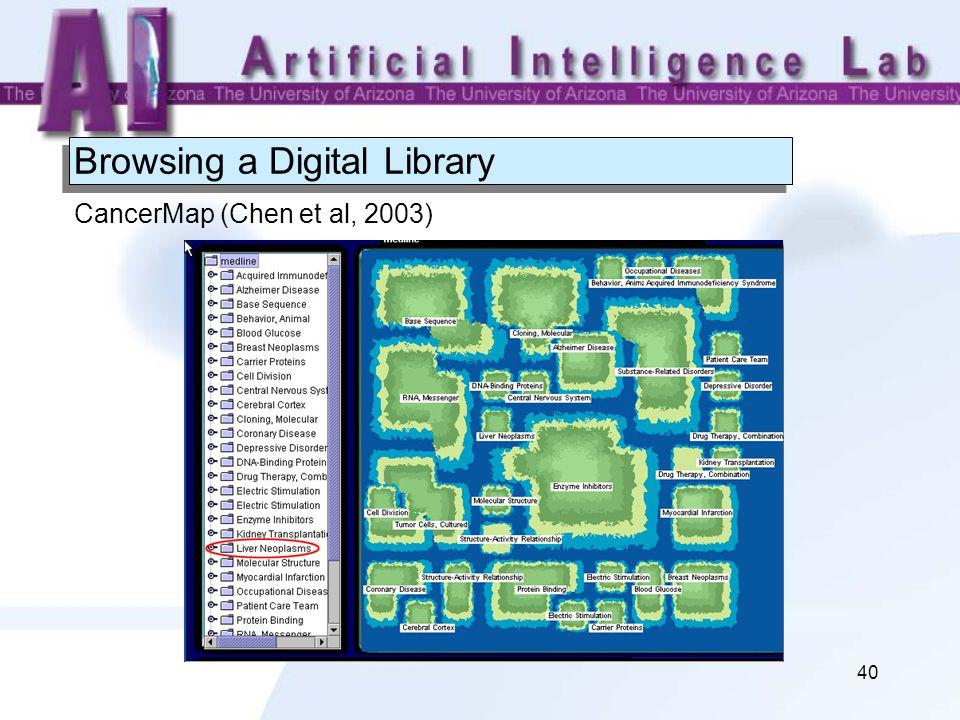 40 Browsing a Digital Library CancerMap (Chen et al, 2003)
