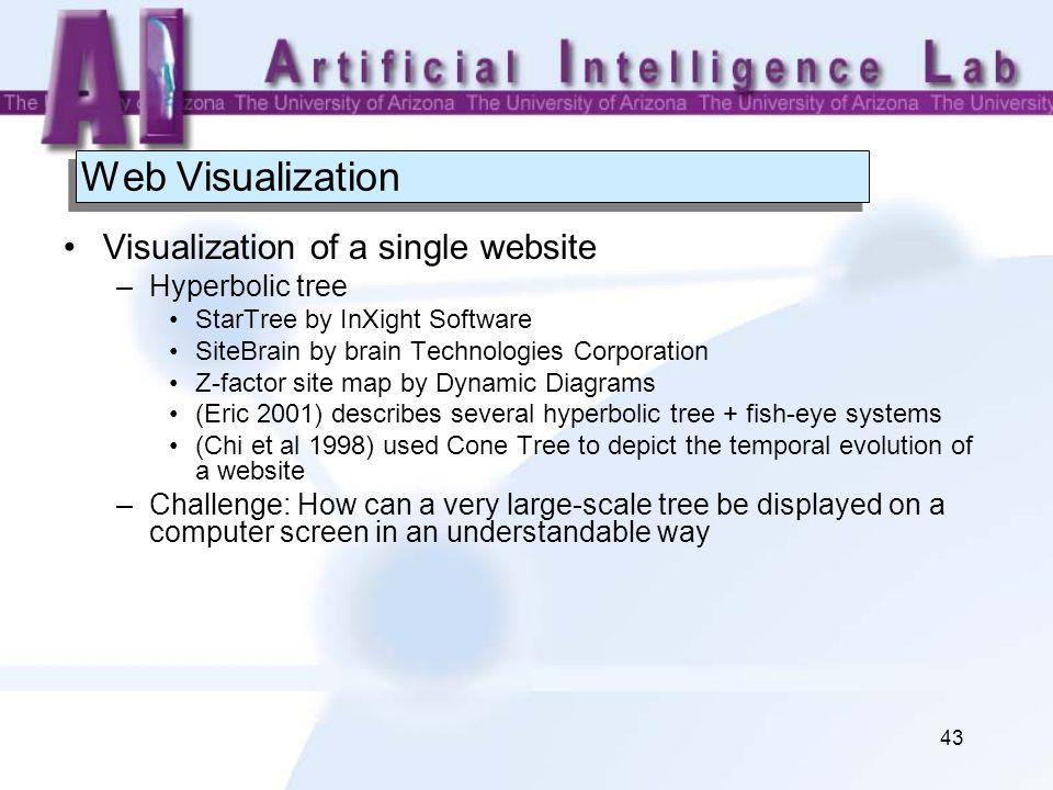 43 Web Visualization Visualization of a single website –Hyperbolic tree StarTree by InXight Software SiteBrain by brain Technologies Corporation Z-fac