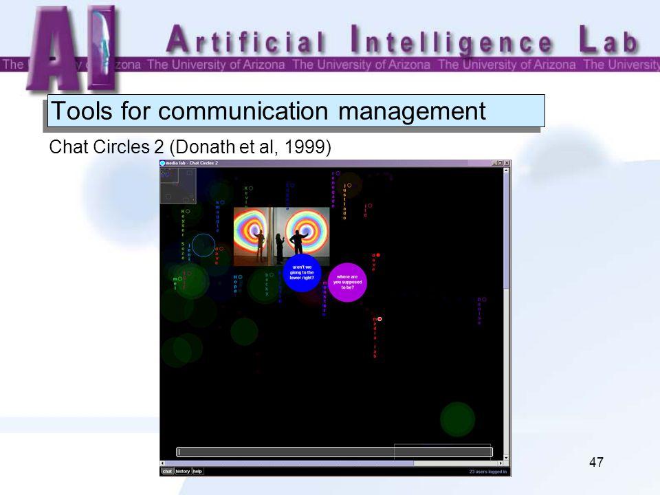 47 Tools for communication management Chat Circles 2 (Donath et al, 1999)
