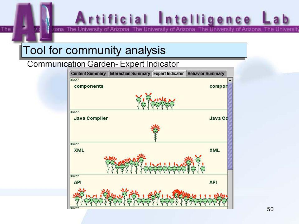 50 Tool for community analysis Communication Garden- Expert Indicator
