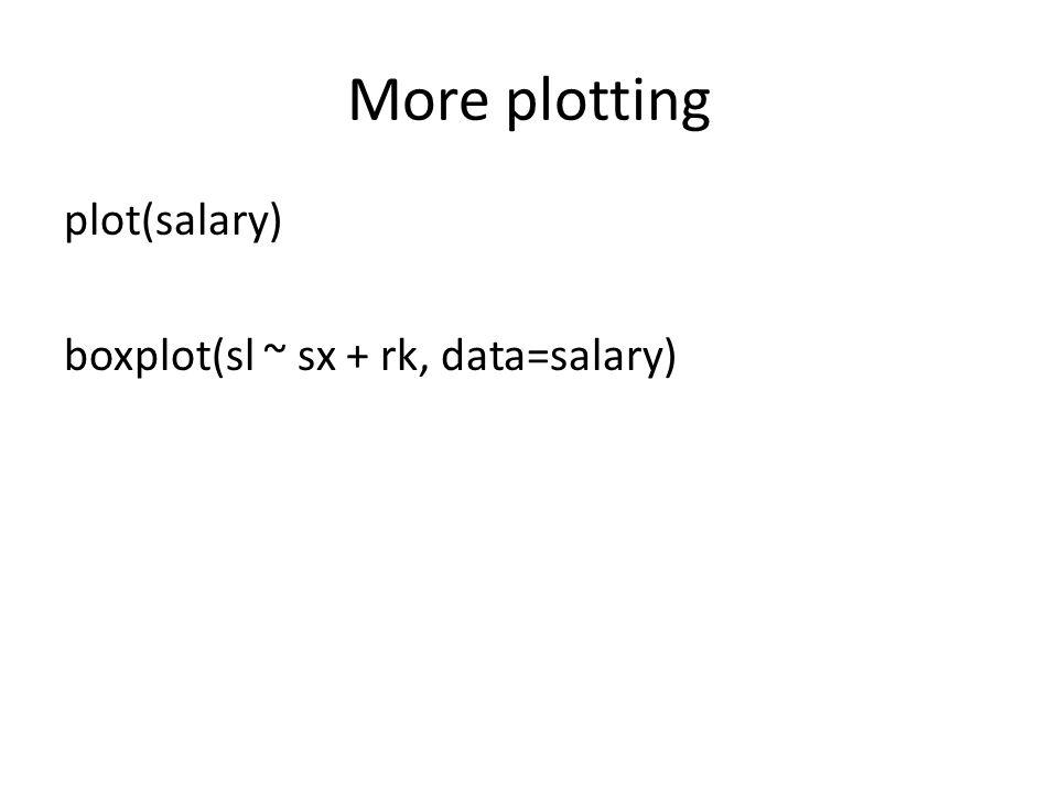 More plotting plot(salary) boxplot(sl ~ sx + rk, data=salary)