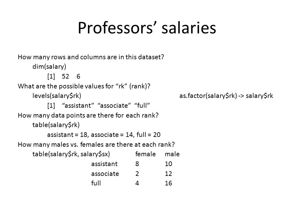 """Professors' salaries How many rows and columns are in this dataset? dim(salary) [1]526 What are the possible values for """"rk"""" (rank)? levels(salary$rk)"""