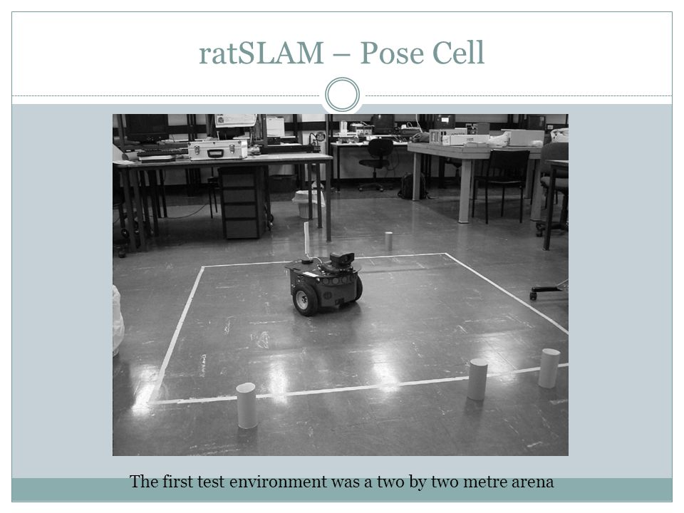 ratSLAM – Pose Cell The first test environment was a two by two metre arena