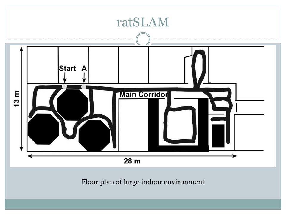 ratSLAM Floor plan of large indoor environment