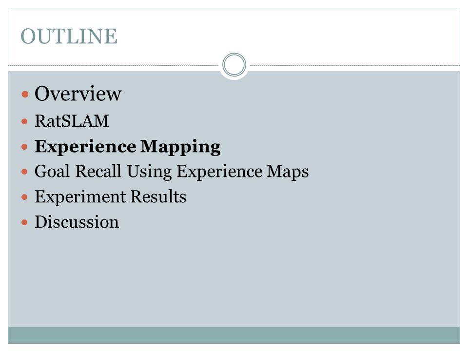 OUTLINE Overview RatSLAM Experience Mapping Goal Recall Using Experience Maps Experiment Results Discussion