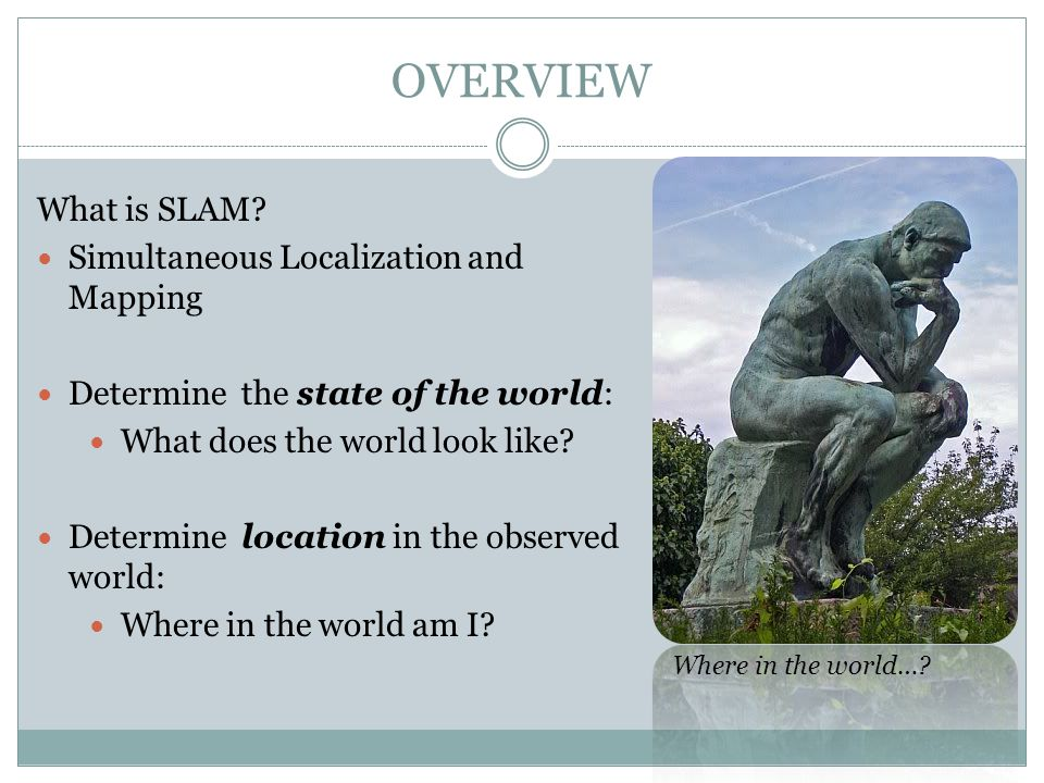 OVERVIEW What is SLAM.