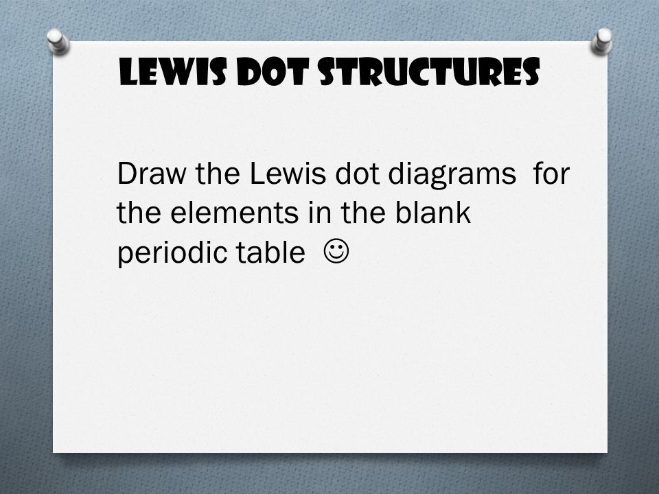 Lewis Dot Structures Draw the Lewis dot diagrams for the elements in the blank periodic table