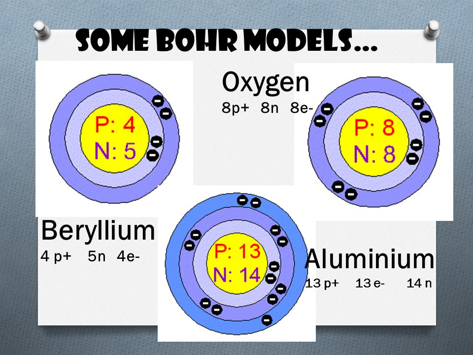 So how do we draw a Bohr model of… say…Sodium.