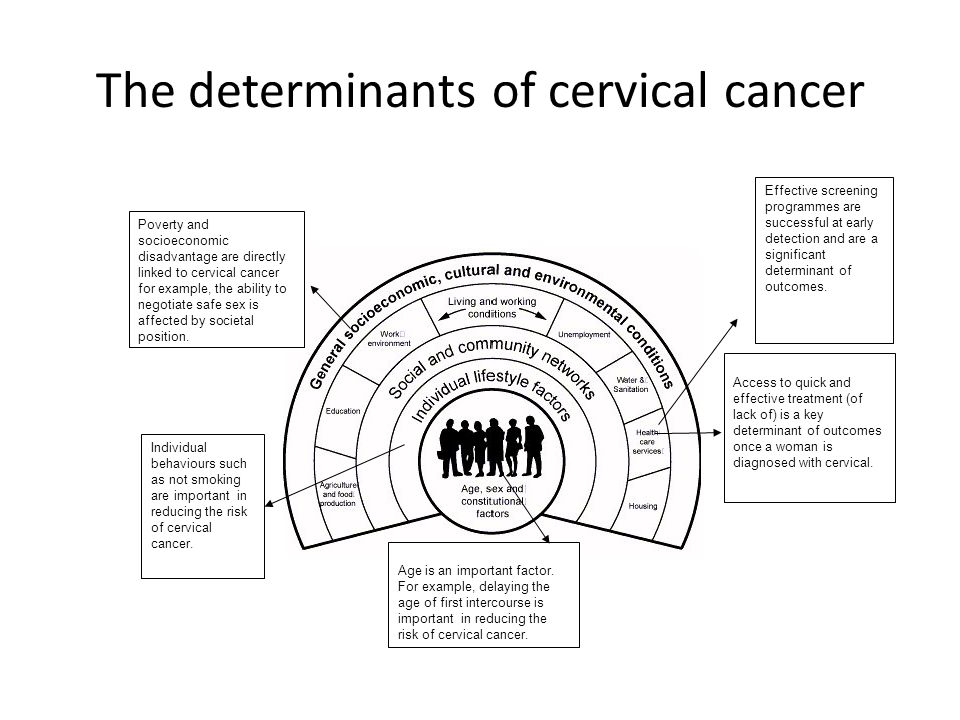 The determinants of cervical cancer Access to quick and effective treatment (of lack of) is a key determinant of outcomes once a woman is diagnosed with cervical.