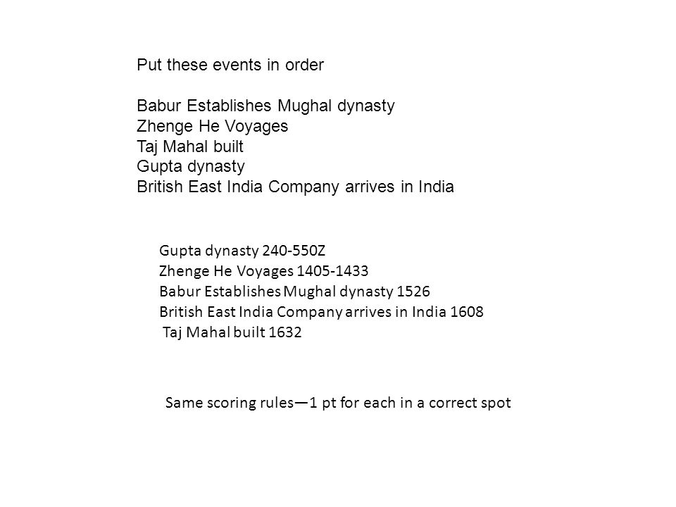 Put these events in order Babur Establishes Mughal dynasty Zhenge He Voyages Taj Mahal built Gupta dynasty British East India Company arrives in India Same scoring rules—1 pt for each in a correct spot Gupta dynasty 240-550Z Zhenge He Voyages 1405-1433 Babur Establishes Mughal dynasty 1526 British East India Company arrives in India 1608 Taj Mahal built 1632
