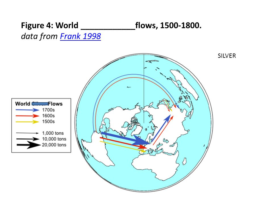 Figure 4: World ____________flows, 1500-1800. data from Frank 1998Frank 1998 SILVER