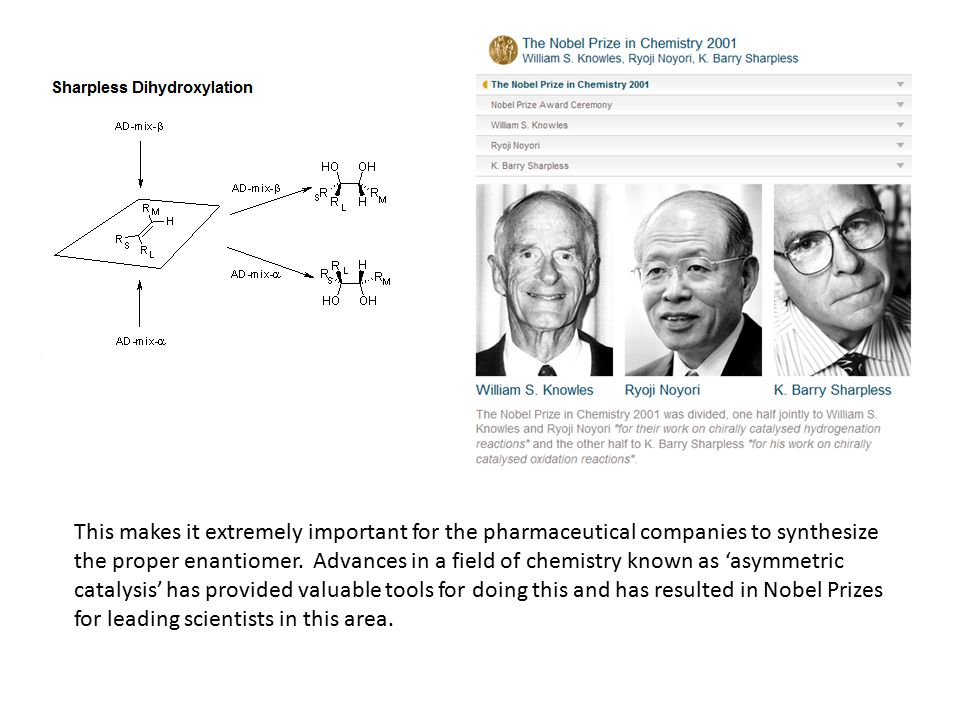 This makes it extremely important for the pharmaceutical companies to synthesize the proper enantiomer. Advances in a field of chemistry known as 'asy