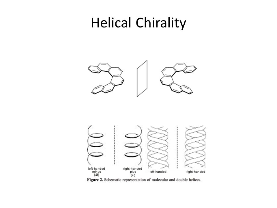 Helical Chirality